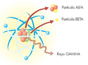 atomodesintegraciones