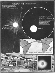 Ilustración del London News del 22 de noviembre de 1919