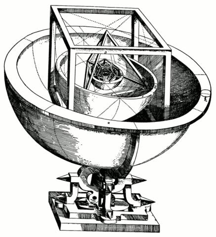 Modelo del Sistema Solar según el Mysterium Cosmographicum de Kepler