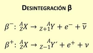 desintegracion