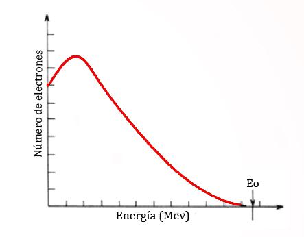Espectro01 (2)