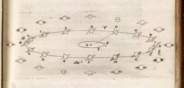 Huygens_Systema_Saturnium2