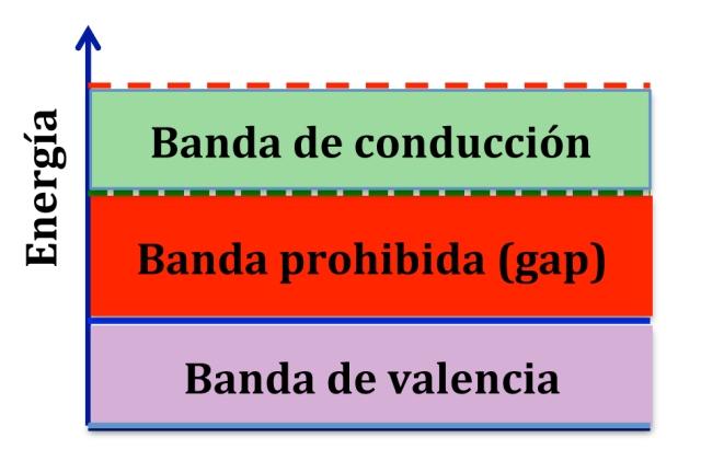 Figura_ bandas_01
