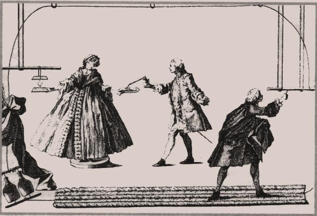 Demostración de que la electricidad pasa a través de las personas (Watson, 1748)