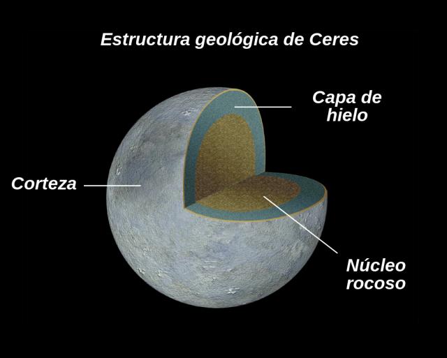 1024px-Ceres_Cutaway-es_svg