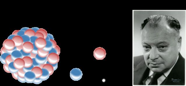 Resultado de imagen de La existencia del neutrino fue postulada por Pauli